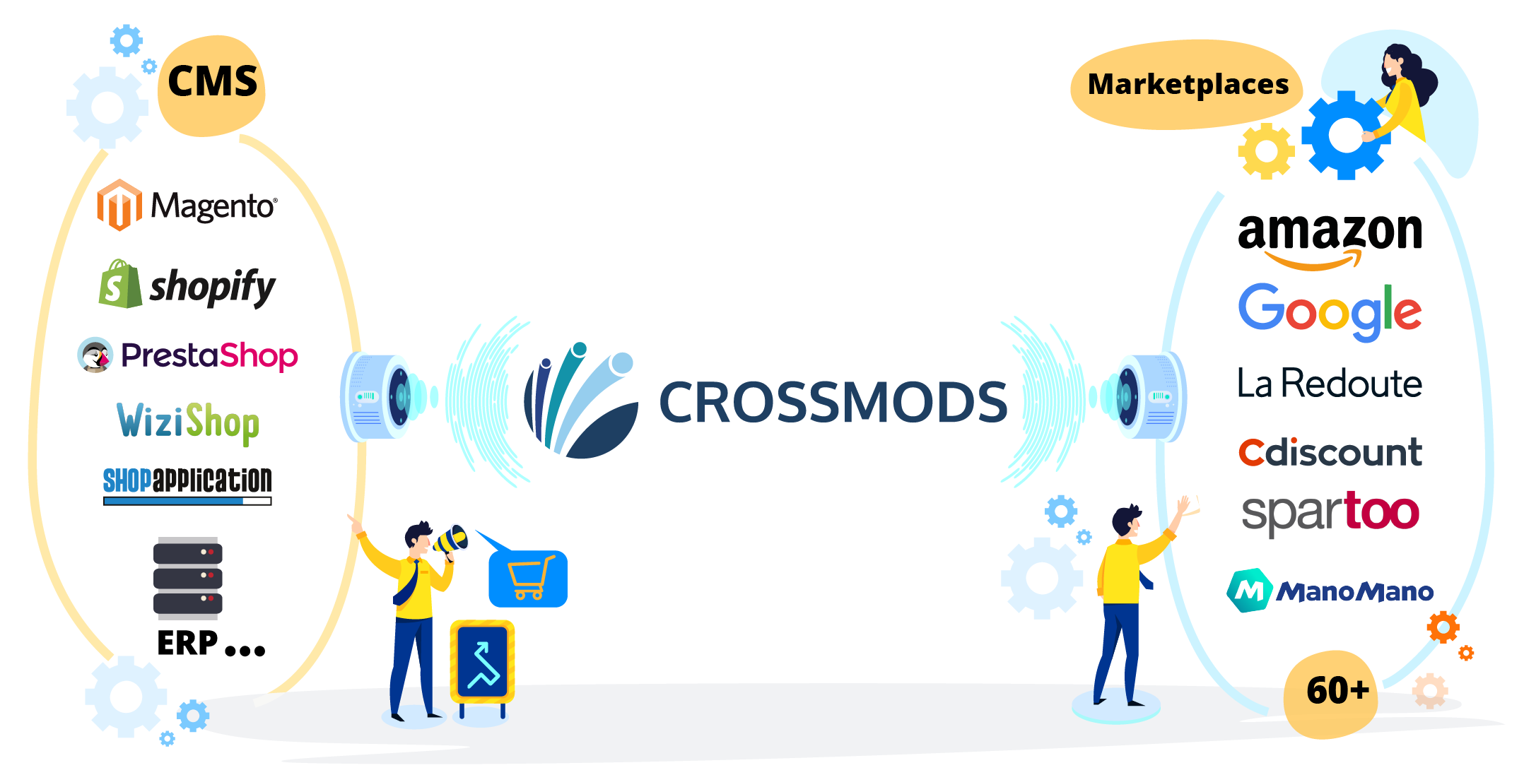 crossmods-marketplace